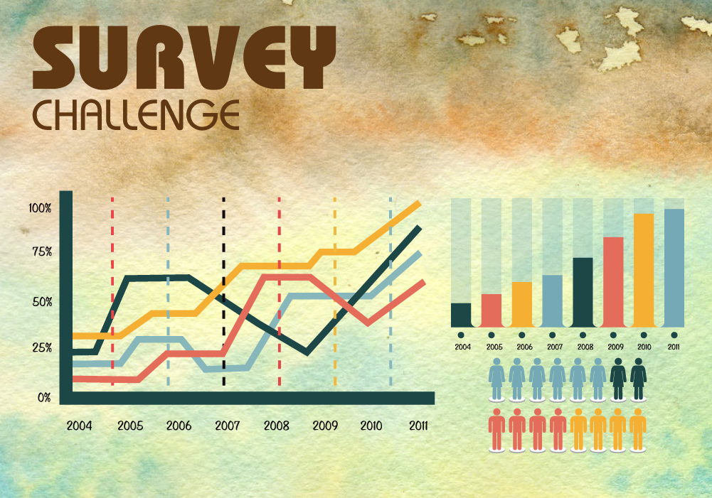 Survey Challenge