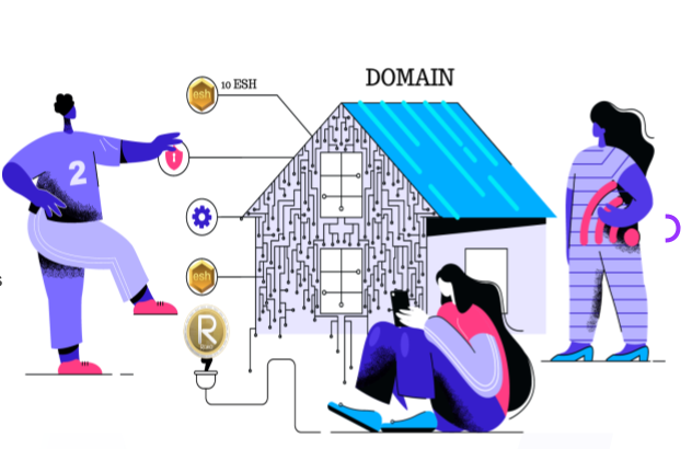 RealtyDAO