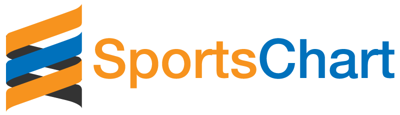 Welcome to sportschart.com